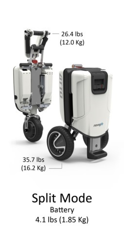 TRANKVILE_electric_vehicles_Size_Weight_Split